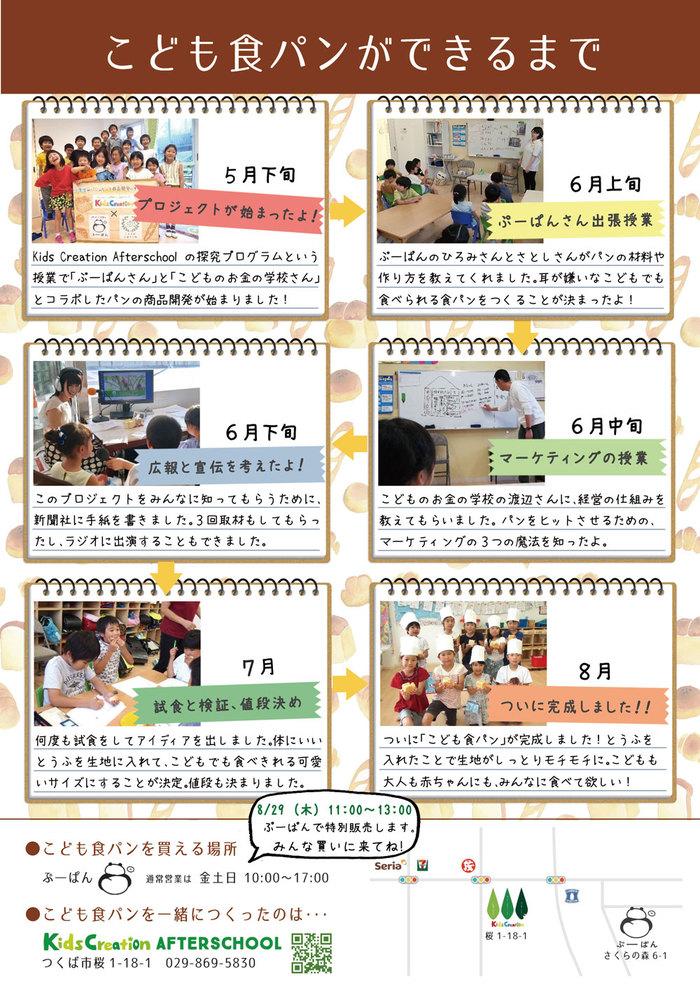探究プログラム パンのヒット商品開発プロジェクト